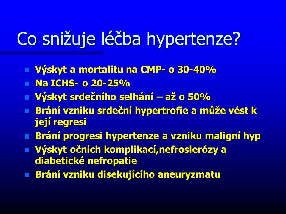 Co snižuje léčba hypertenze