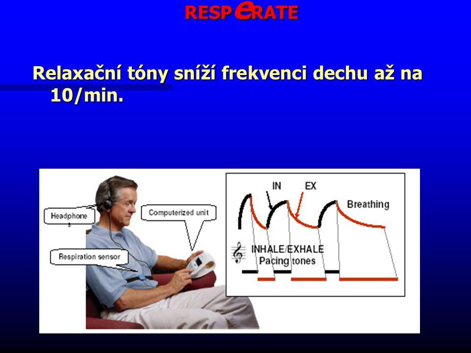 RESPeRATE Relaxační tóny sníží frekvenci dechu až na 10/min.