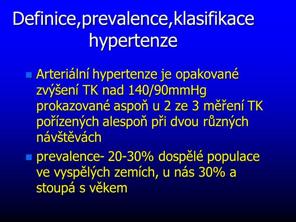 Definice,prevalence,klasifikace hypertenze