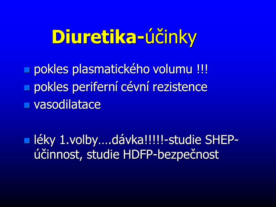 Diuretika-účinky pokles plasmatického volumu !!!