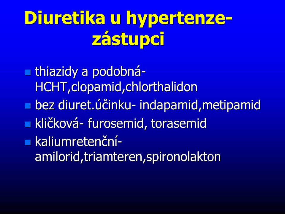Diuretika u hypertenze-zástupci