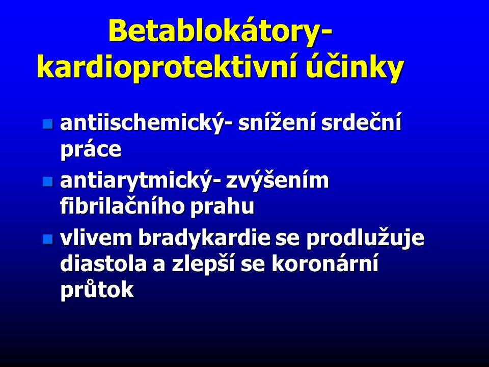 Betablokátory-kardioprotektivní účinky