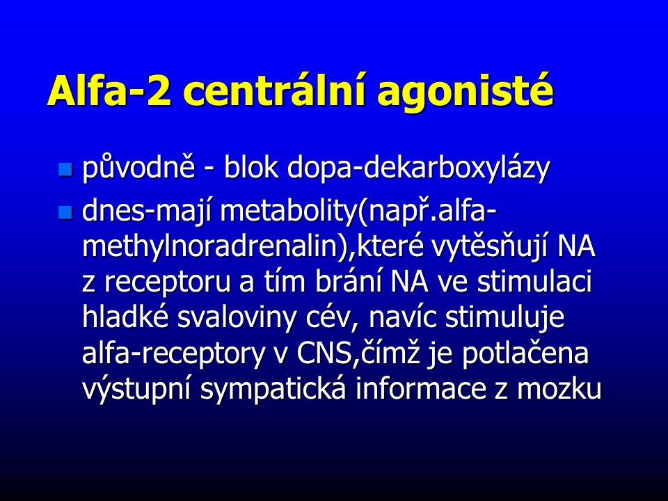 Alfa-2 centrální agonisté