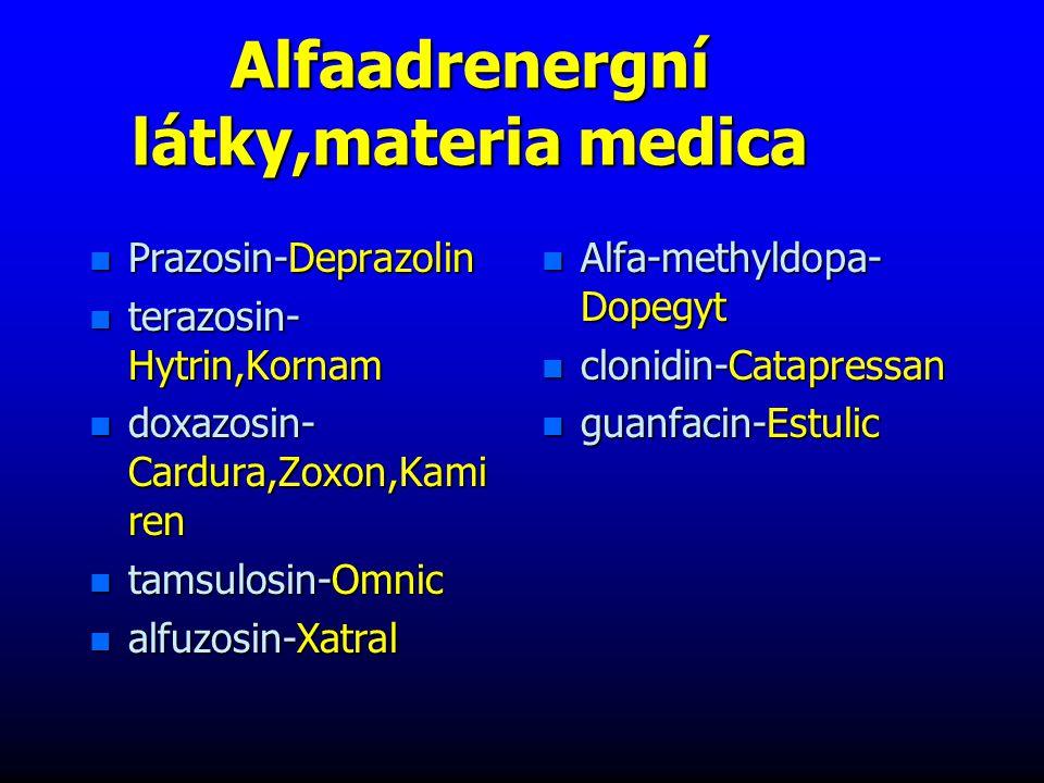 Alfaadrenergní látky,materia medica
