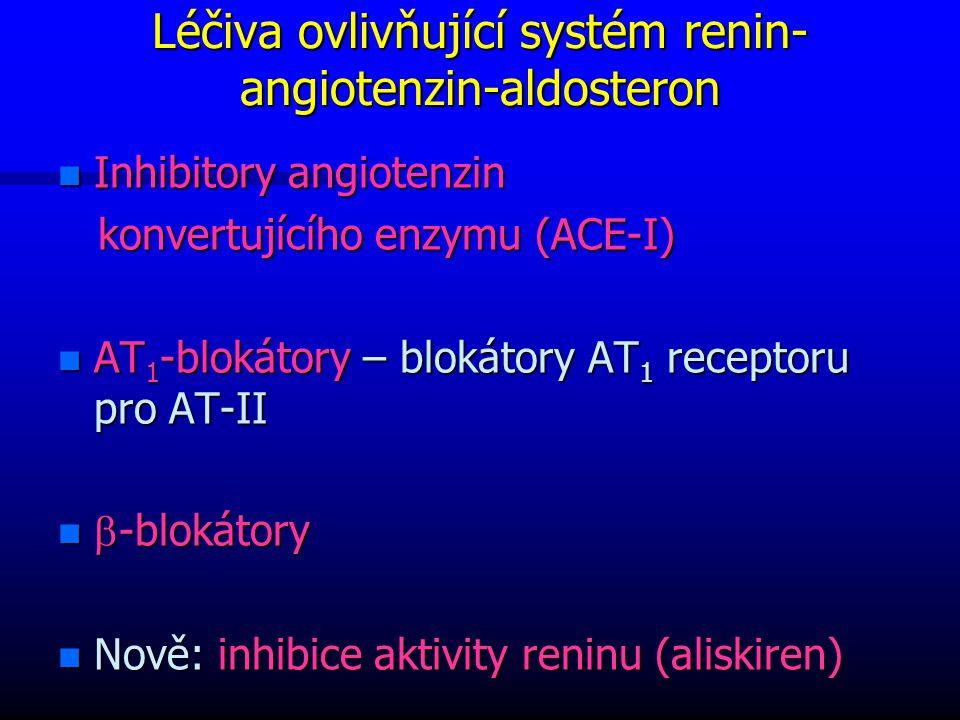 Léčiva ovlivňující systém renin-angiotenzin-aldosteron