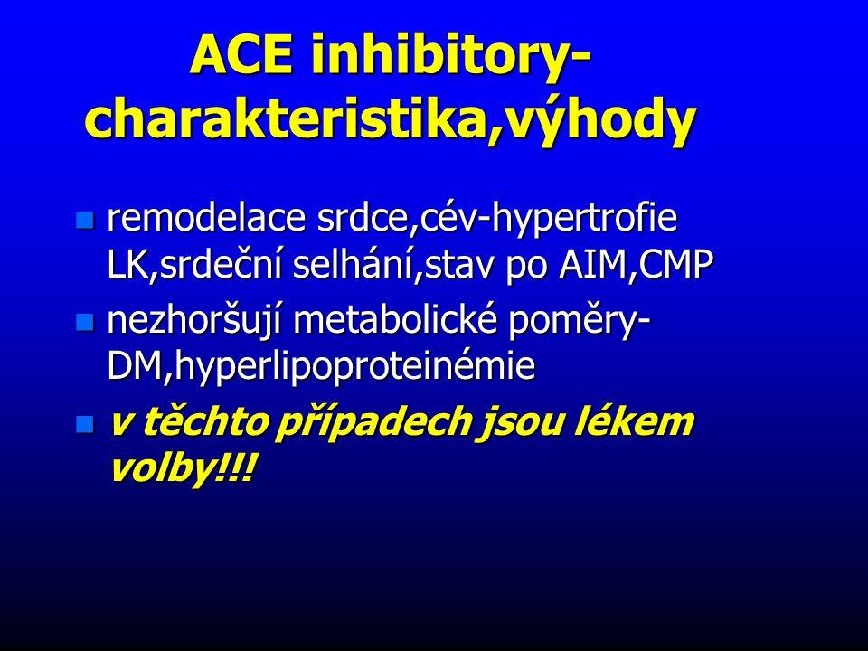 ACE inhibitory-charakteristika,výhody