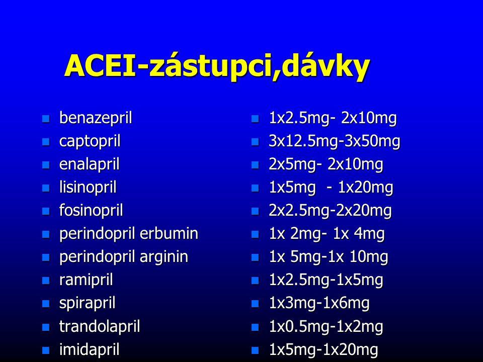 ACEI-zástupci,dávky benazepril captopril enalapril lisinopril
