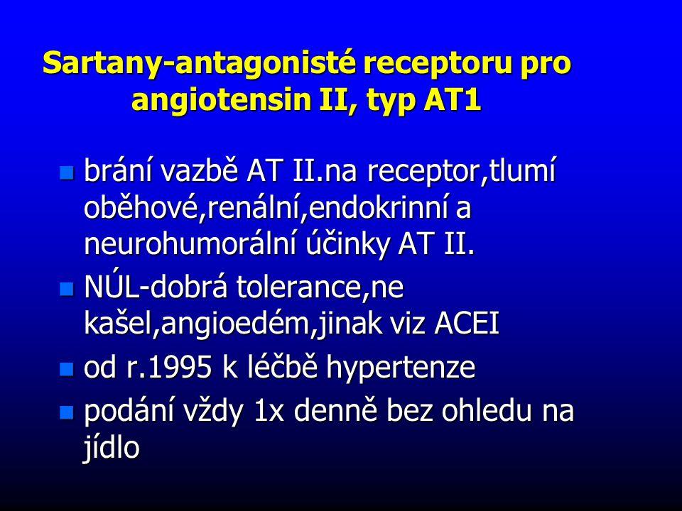 Sartany-antagonisté receptoru pro angiotensin II, typ AT1