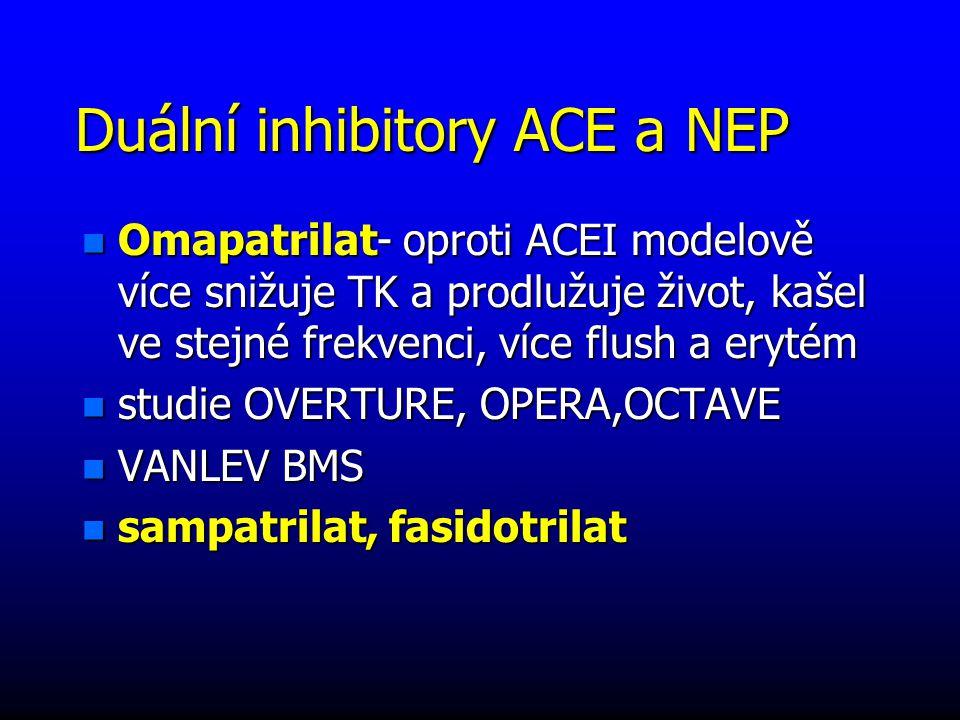 Duální inhibitory ACE a NEP