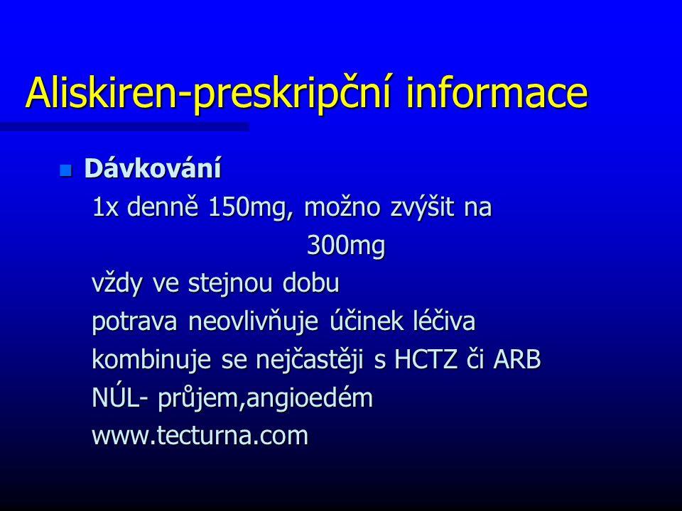 Aliskiren-preskripční informace