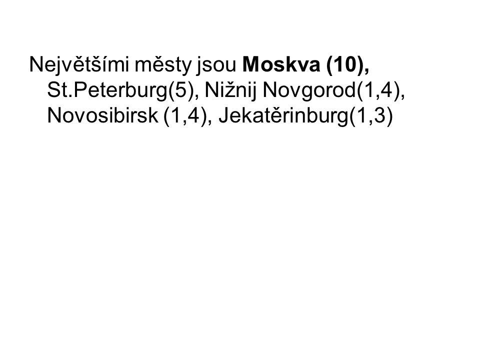 Největšími městy jsou Moskva (10), St