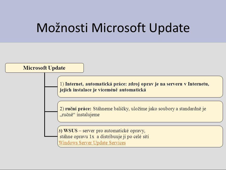 Možnosti Microsoft Update