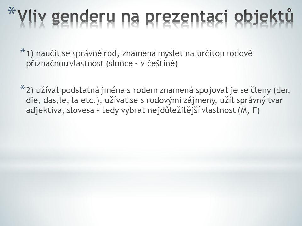 Vliv genderu na prezentaci objektů