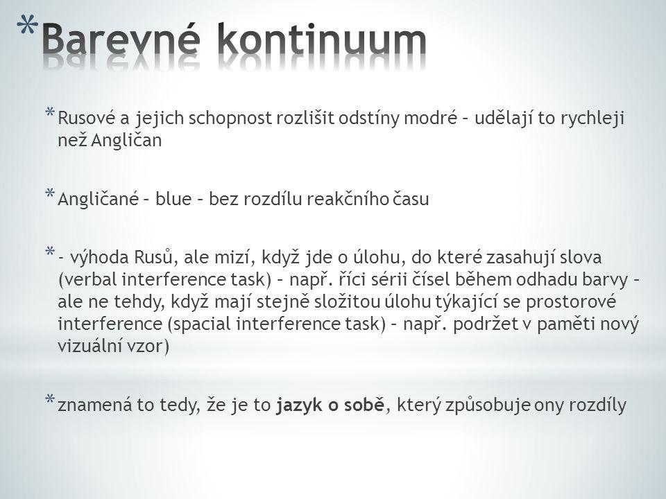 Barevné kontinuum Rusové a jejich schopnost rozlišit odstíny modré – udělají to rychleji než Angličan.