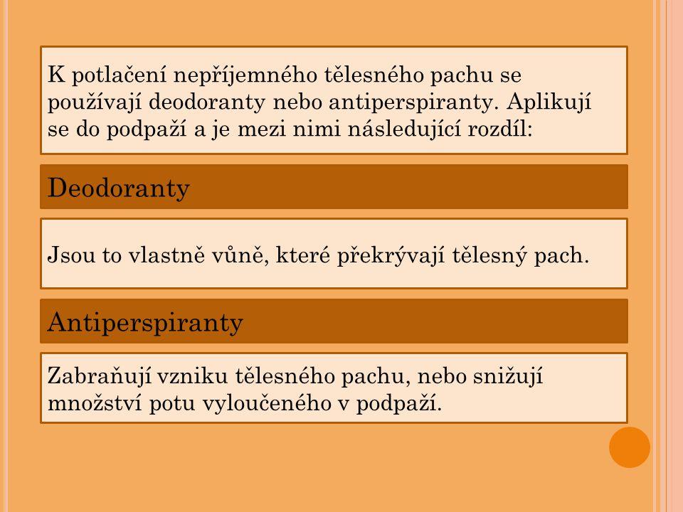 Deodoranty Antiperspiranty