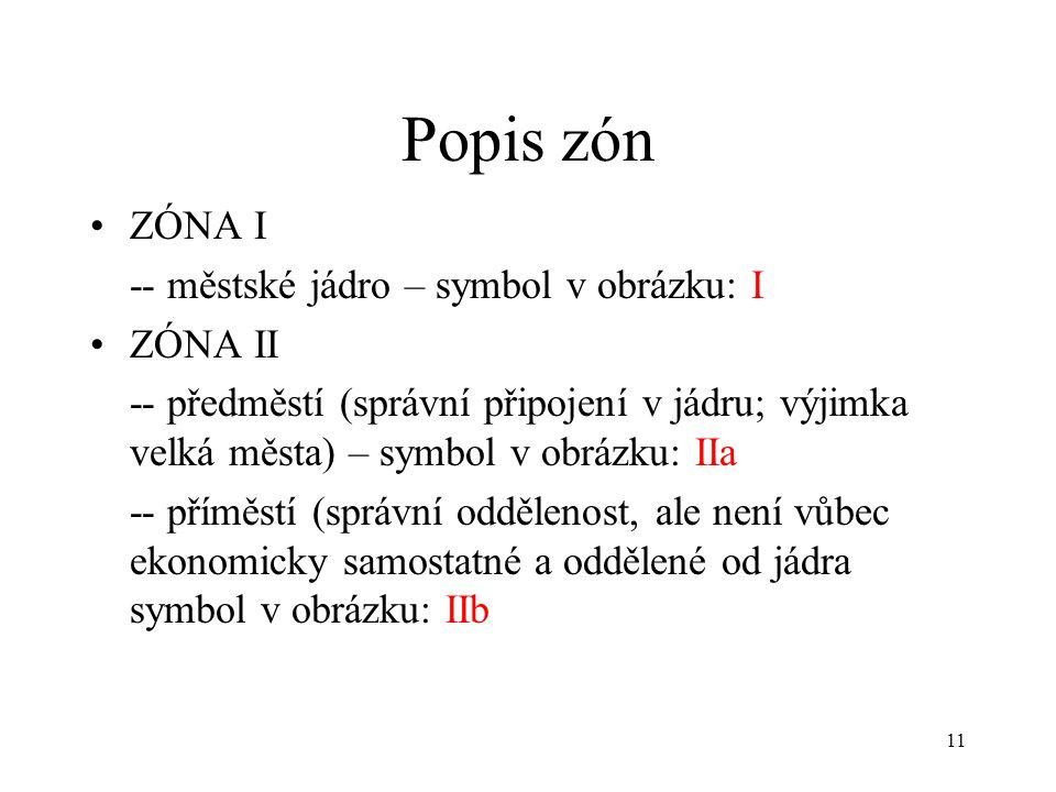 Popis zón ZÓNA I -- městské jádro – symbol v obrázku: I ZÓNA II