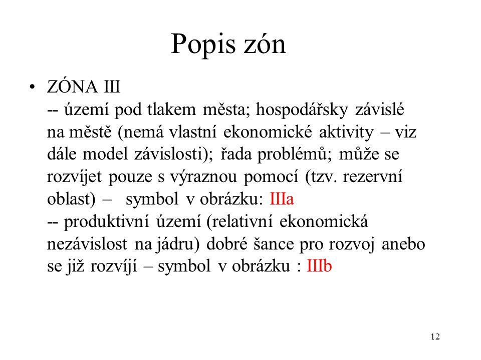 Popis zón ZÓNA III.