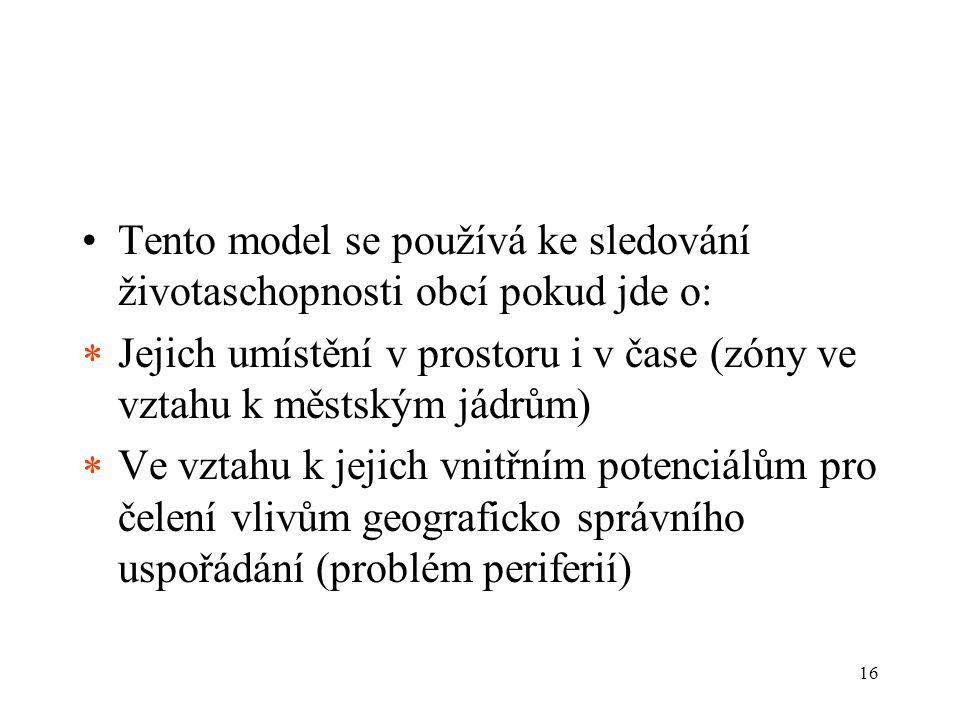 Tento model se používá ke sledování životaschopnosti obcí pokud jde o: