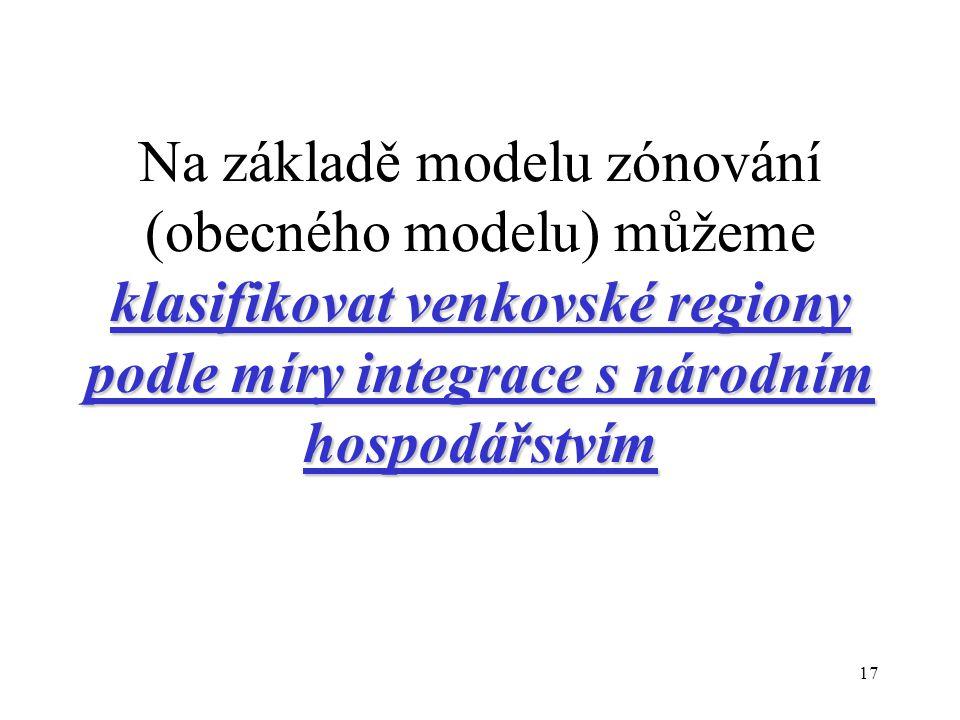 Na základě modelu zónování (obecného modelu) můžeme klasifikovat venkovské regiony podle míry integrace s národním hospodářstvím