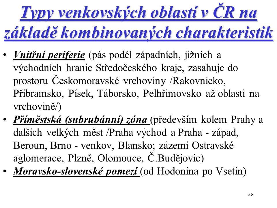 Typy venkovských oblastí v ČR na základě kombinovaných charakteristik