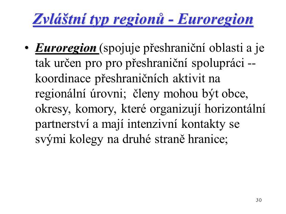 Zvláštní typ regionů - Euroregion