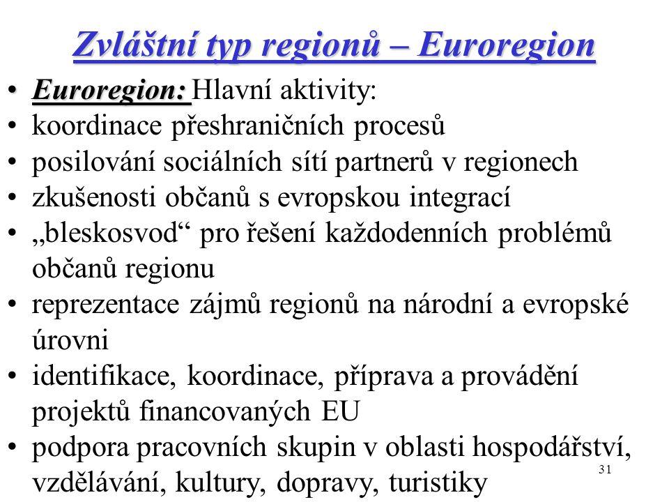 Zvláštní typ regionů – Euroregion