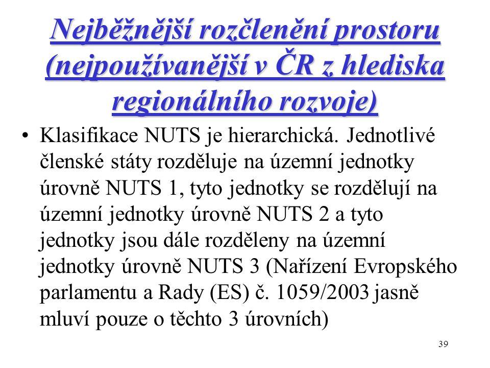 Nejběžnější rozčlenění prostoru (nejpoužívanější v ČR z hlediska regionálního rozvoje)