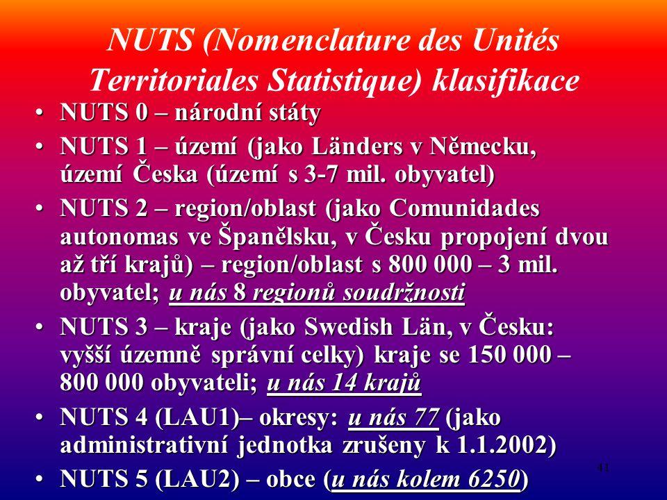 NUTS (Nomenclature des Unités Territoriales Statistique) klasifikace