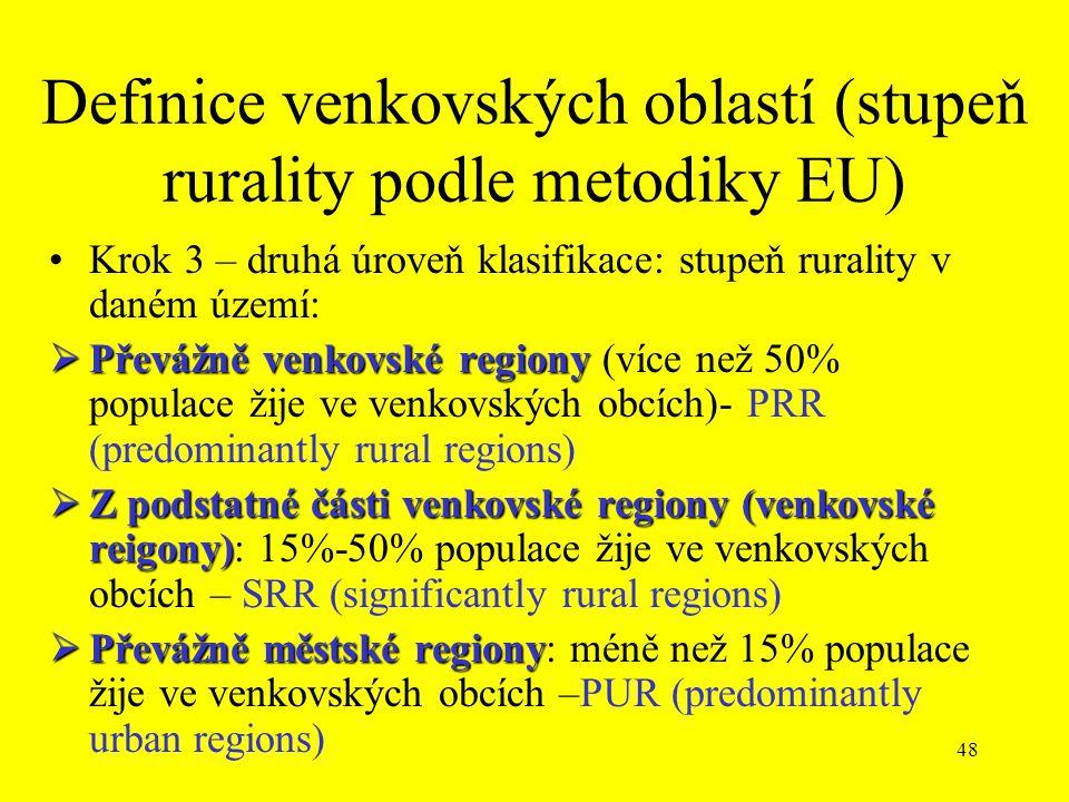 Definice venkovských oblastí (stupeň rurality podle metodiky EU)