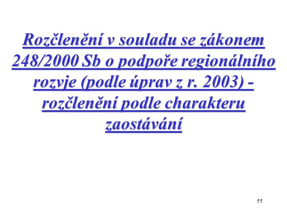Rozčlenění v souladu se zákonem 248/2000 Sb o podpoře regionálního rozvje (podle úprav z r.