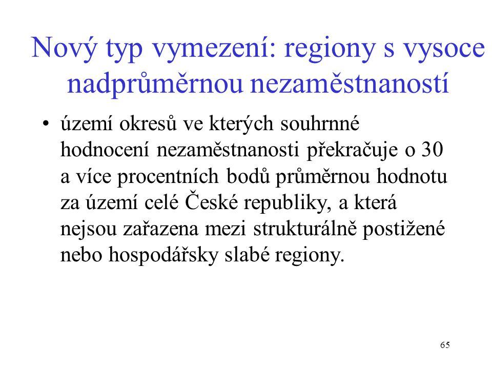 Nový typ vymezení: regiony s vysoce nadprůměrnou nezaměstnaností