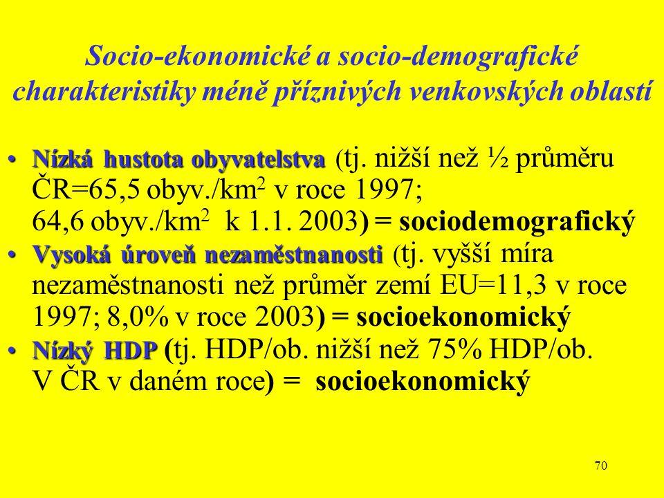 Socio-ekonomické a socio-demografické charakteristiky méně příznivých venkovských oblastí