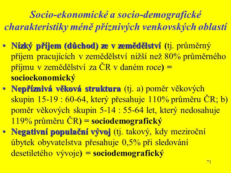Přdnaška 1 Socio-ekonomické a socio-demografické charakteristiky méně příznivých venkovských oblastí.