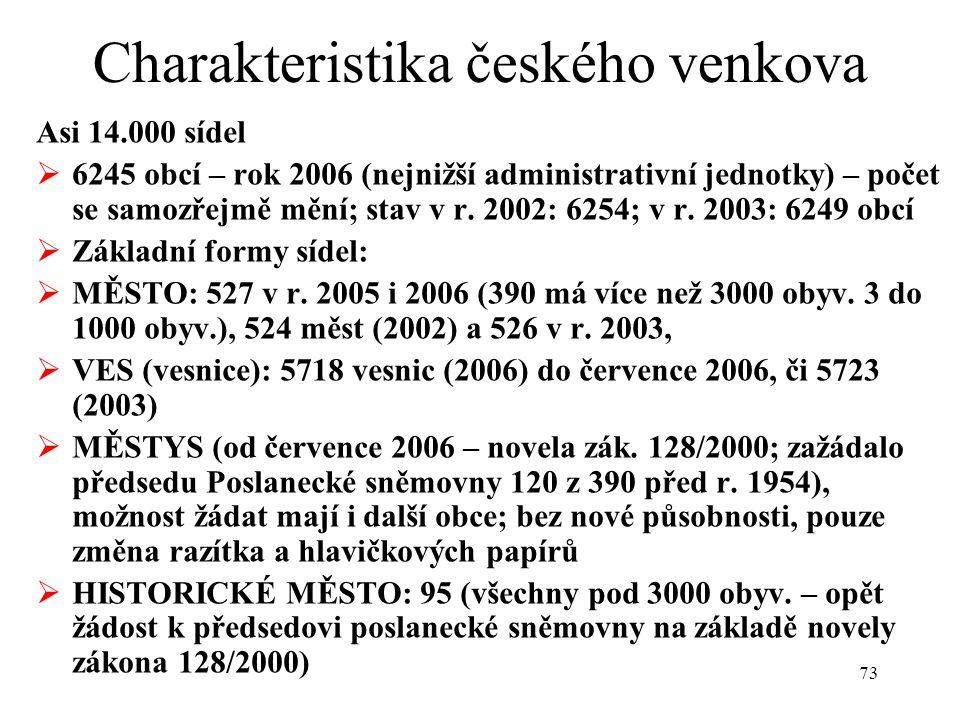 Charakteristika českého venkova