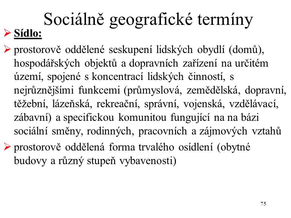 Sociálně geografické termíny