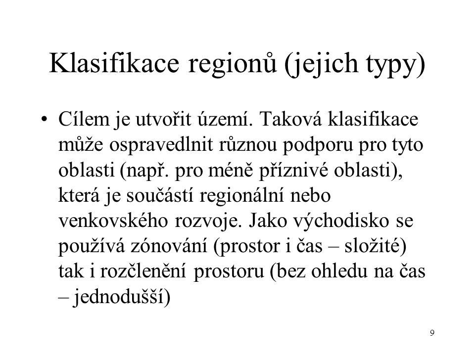 Klasifikace regionů (jejich typy)