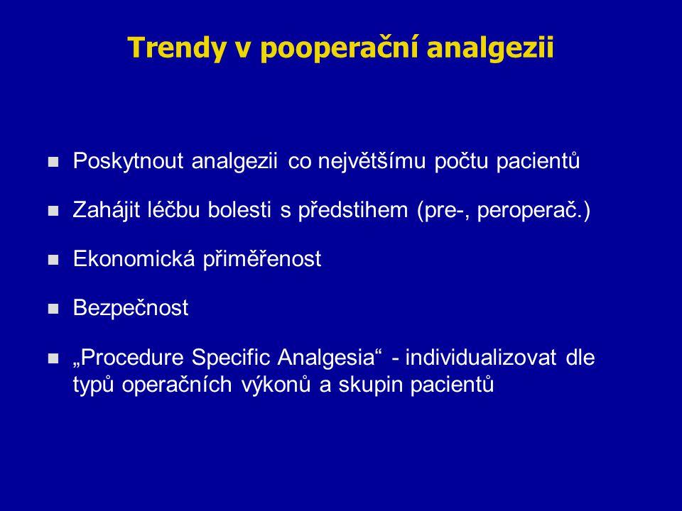 Trendy v pooperační analgezii
