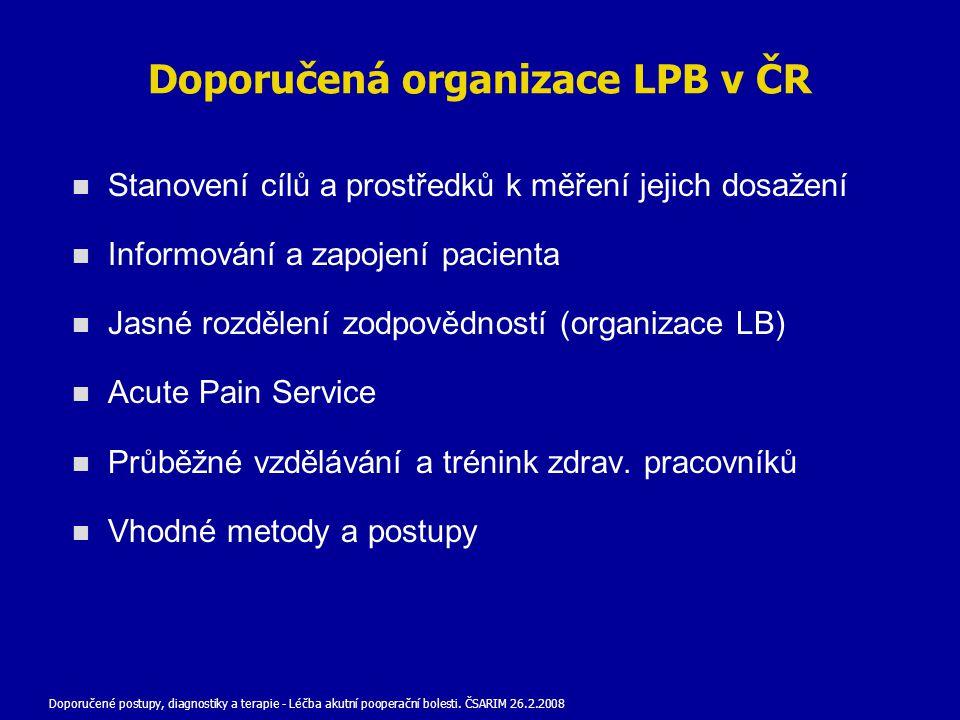 Doporučená organizace LPB v ČR