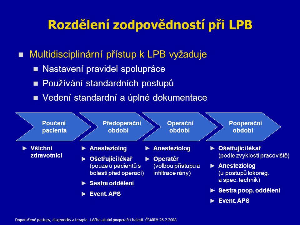 Rozdělení zodpovědností při LPB