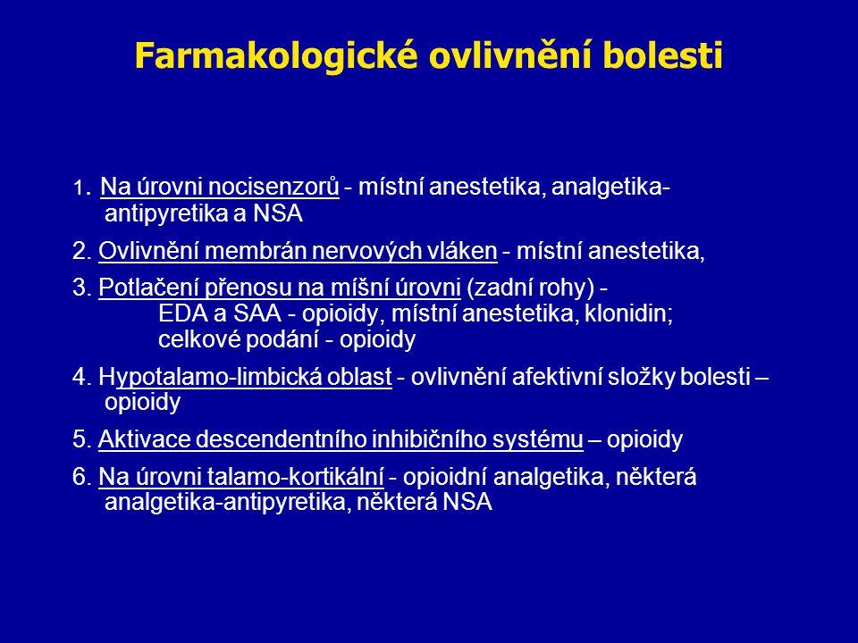 Farmakologické ovlivnění bolesti