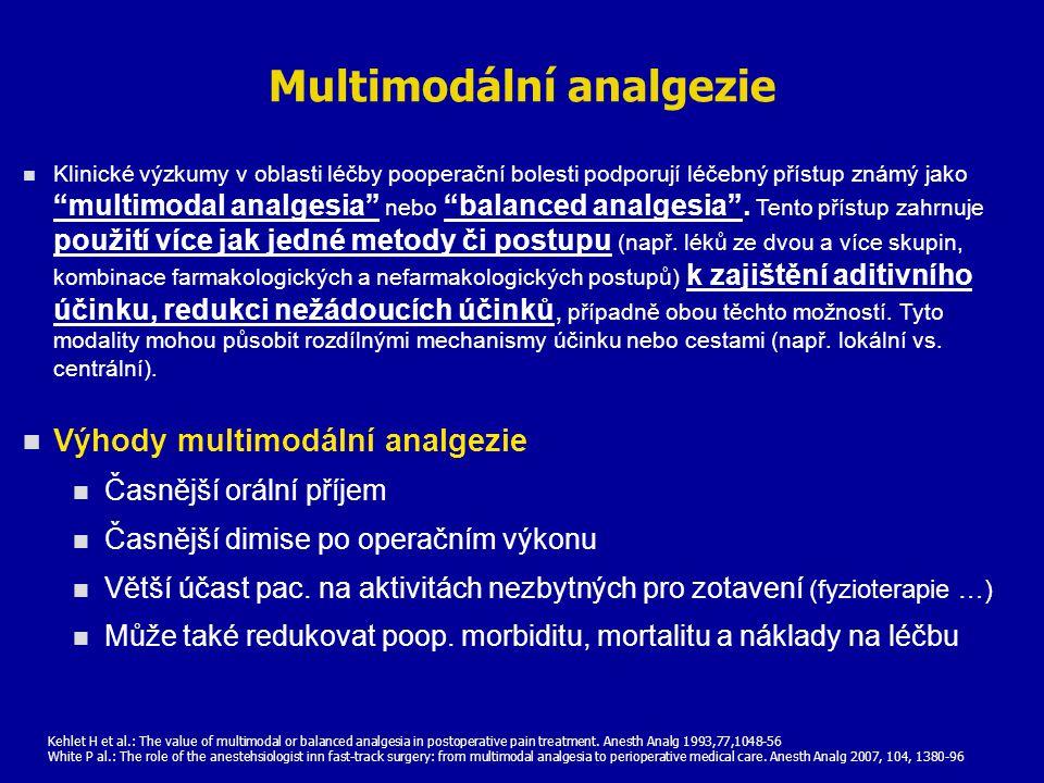 Multimodální analgezie