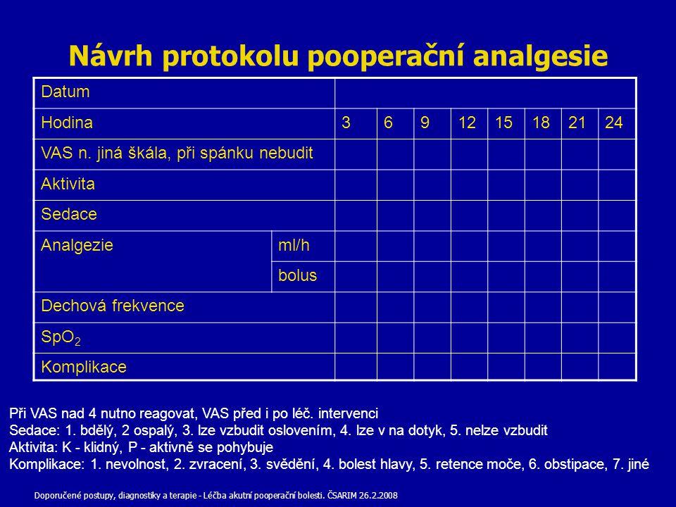 Návrh protokolu pooperační analgesie