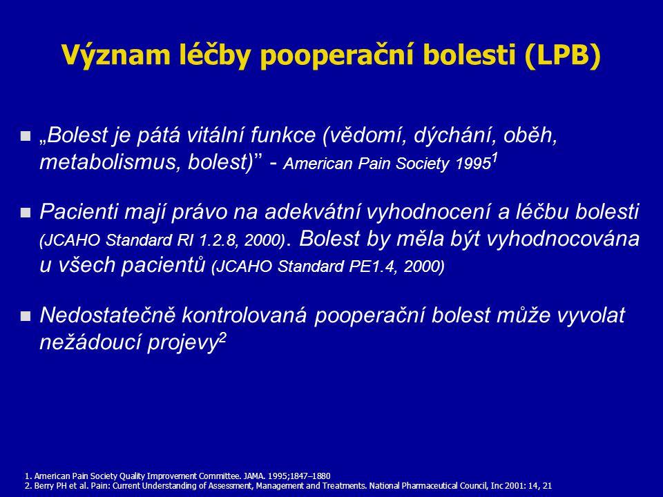 Význam léčby pooperační bolesti (LPB)