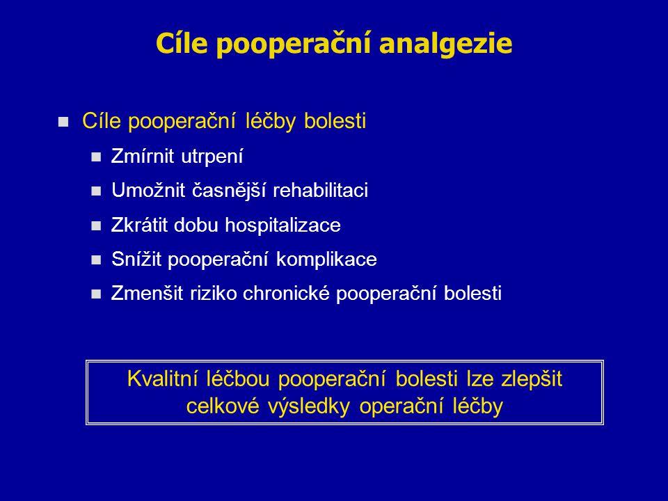 Cíle pooperační analgezie