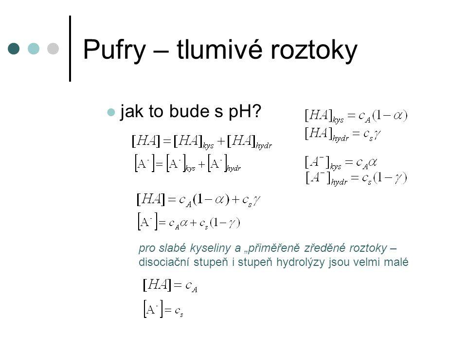 Pufry – tlumivé roztoky