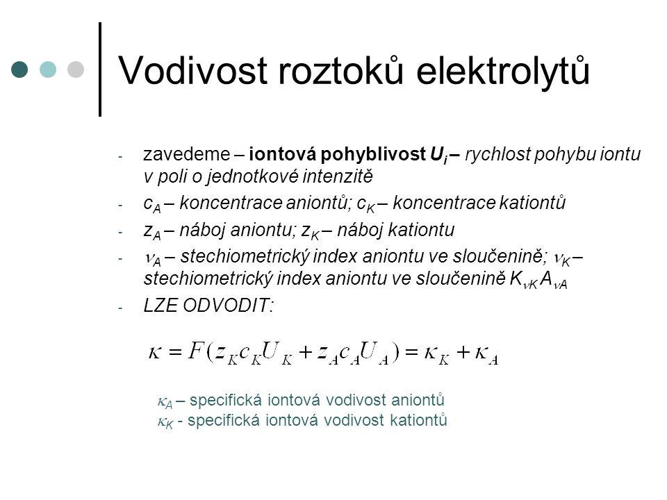 Vodivost roztoků elektrolytů