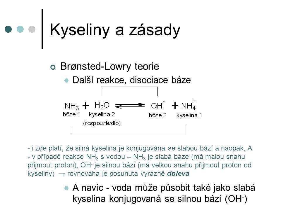 Kyseliny a zásady Brønsted-Lowry teorie Další reakce, disociace báze