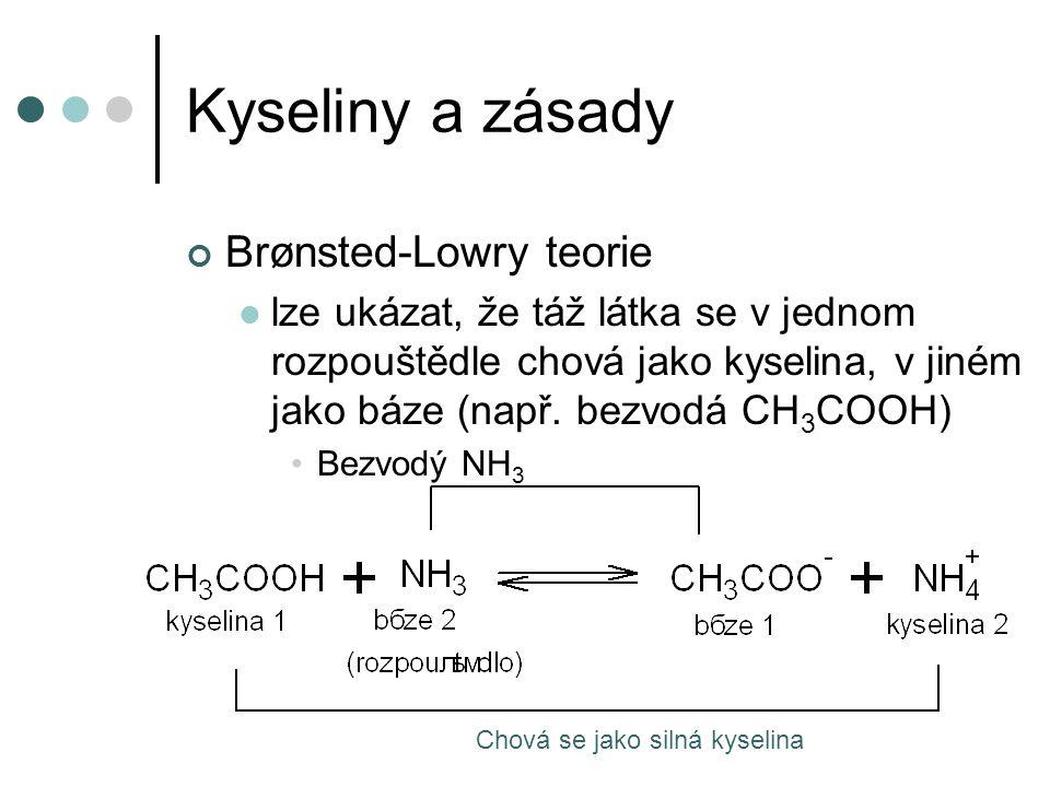 Kyseliny a zásady Brønsted-Lowry teorie