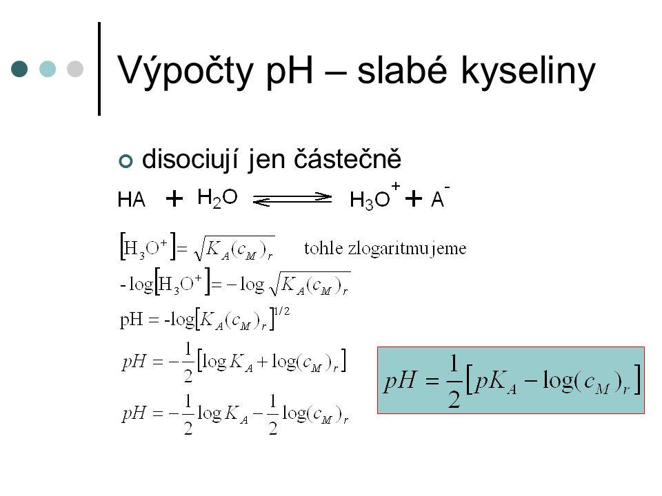 Výpočty pH – slabé kyseliny