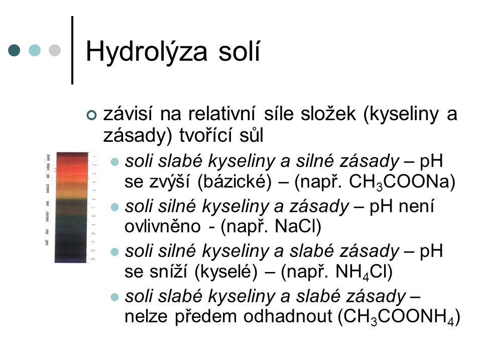 Hydrolýza solí závisí na relativní síle složek (kyseliny a zásady) tvořící sůl.